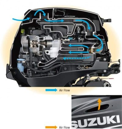 SuzukI-DF30AT-perämoottori-air-flow