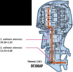 Suzuki-kaksivaiheinen-alennusvaihteisto-kuva