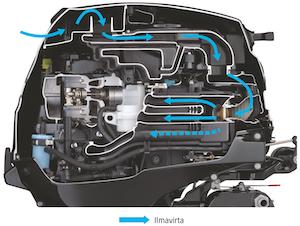 Suzuki-suora-ilmanotto-kuva